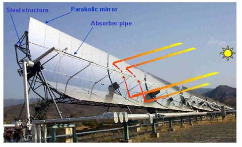 thesis on solar thermal power plant